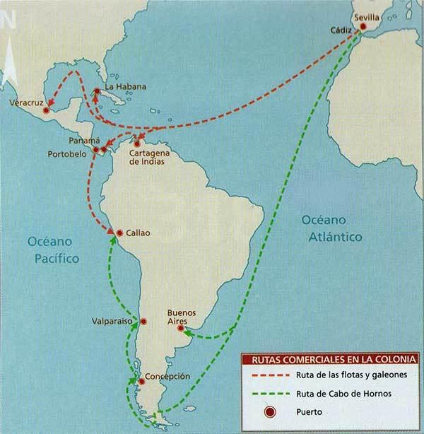 rutas comerciales virreinato